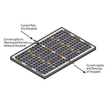 Солнечная панель Risen RSM60-6-280P (Half Cell)