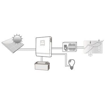 Солнечный сетевой инвертор Axioma Energy ISGRID 3000