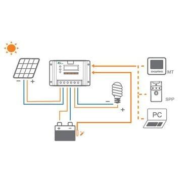 Контроллер заряда EPSOLAR VS6024BN