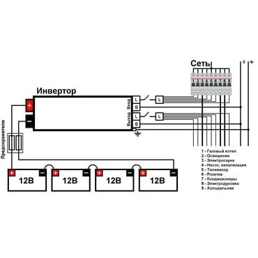 Комплект для бесперебойного электропитания 4: 6кВт, 10kWh, 800Ah